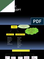 CA Inter Income tax Basic Concept
