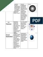 Sintesis de Los Modelos Atomicos Clase de Quimica