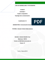 ABastida_U2A1_Cuadro Comparativo_Tipología de La Comunicación