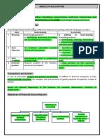 CA CPT Accounts Summary Notes