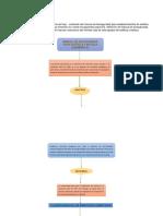 pasos para un manual de bioseguridad