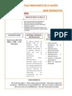Mapa conceptual de Finanzas y presupuestal