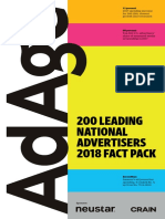 200 Leading National Advertisers