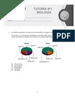 TUTORIA N° 1 - BIOLOGIA 2019 - 7%