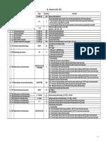 Ho Hsing Motor Ml Md Lista de Parametros