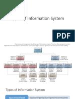 02 - Types of Information System.pdf