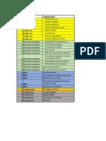 Company List (finance & Marketing).xlsx