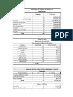 Estimacion de Costos Por Actividad