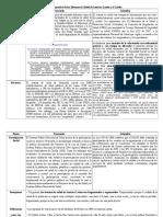 Análisis Comparativo de Los Sistemas de Salud de América Latina y El Caribe