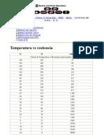 Espec,Diagramas,Ubicacion.fuel 8.1