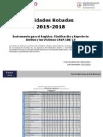 CNSP Unidades Robadas 2015 2018