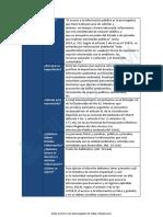 API 2 Derecho Ambiental 2019