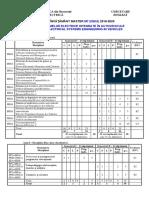 Plan Inv Iseia 2018 2020 Afis