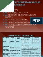 ventajasydesventajasdelostiposdeempresas-111015170037-phpapp01