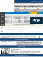 Dell Emc Poweredge Rack Quick Reference Guide