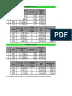 Analisis Tecnico y Financiero de Cafe