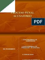 PRISIÓN PREVENTIVA COMO MECANISMO DE INDUCCIÓN AL PROCESO DE TERMINACION ANTICIPADA