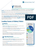 Kidney Disease Statistics