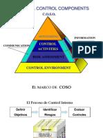 1era Sesion Carlos Valdivieso Evolucion Del Concepto De