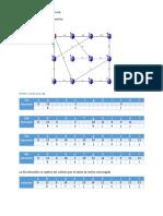 Algoritmo Vector Distancia