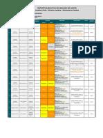 Sem 19 Reporte Análisis de Aceite M.Convencional _ MU1.pdf