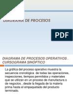 ESTTRABAJO2DiagramaOperación (3)