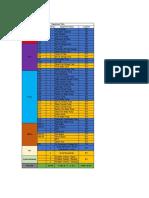 List Equipment Station Minyak.pdf
