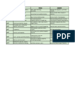 Time table for Jee