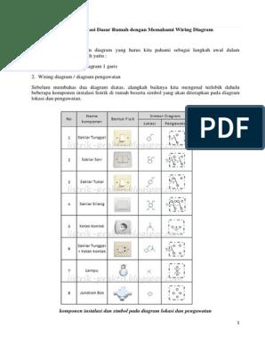 Listrik Praktis Belajar Instalasi Dasar Rumah Dengan Memahami Wiring Diagram
