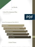 SDP.pdf