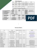 Details of Fisheries Personel Under Fisheries Dept