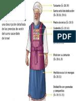 Imagen de Las Vestiduras