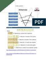 Reducción de Distancias Horizontales a Geodésicas