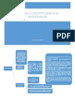 Actividad 1 Conceptos Basicos microfinanzas SENA