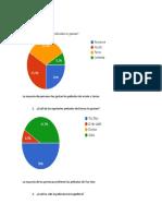 Analisis de Encuesta