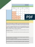 Estudio de Caso Actividad1 Evidencia2