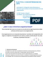 Actividad 1 - Infografía Sobre Elementos y Factores Que Orientan El Funcionamiento de Una Organización