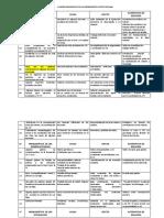 Cuadro Diagnostico de La Problemática Institucional Jvg_2019
