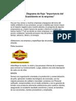 """Diagrama de Flujo """"Importancia Del Medioambiente Enla Empresa"""""""