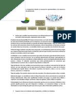 Evidencia 2 Comportamiento Mercado Internacional