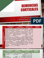 Demencias corticales