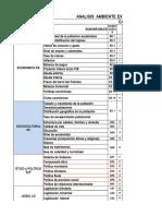 Analisis Situacional Construccion Foda Sx
