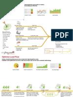 Lead Management Process Maps