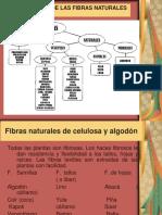 Fibras Naturales de Celulosa y Algodón