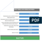 DIAGRAM TIME LINE.pdf