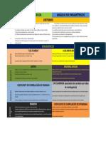 CUADRO_COMPARATIVO_ESTADISTICOS_INFERENCIALES.pdf