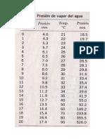 tablas del Hamilton.pdf