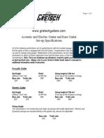 Gretsch Setup Specs PDF