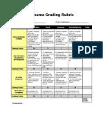 Resume Grading Rubric - Polytech College.doc