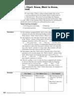 Teaching Strategies 16 - KWL Chart